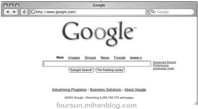 google search - foursun